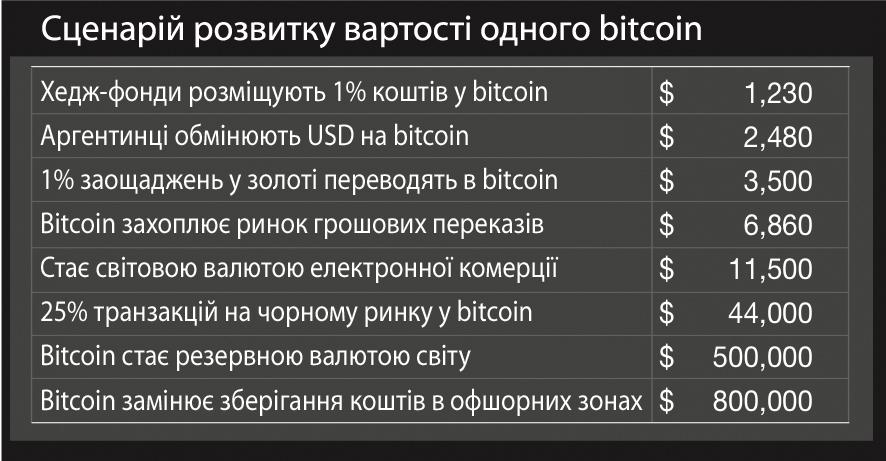 Bitcoin-2015-02-02