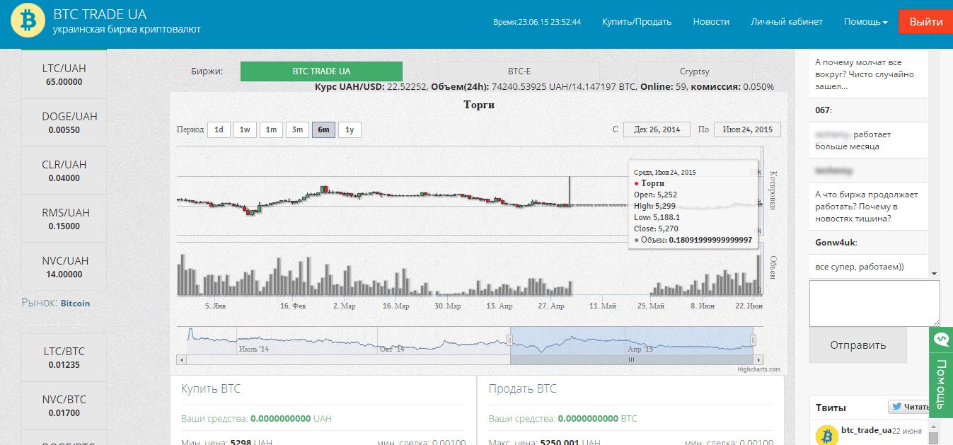 btc-trade.com.ua знов у грі?!